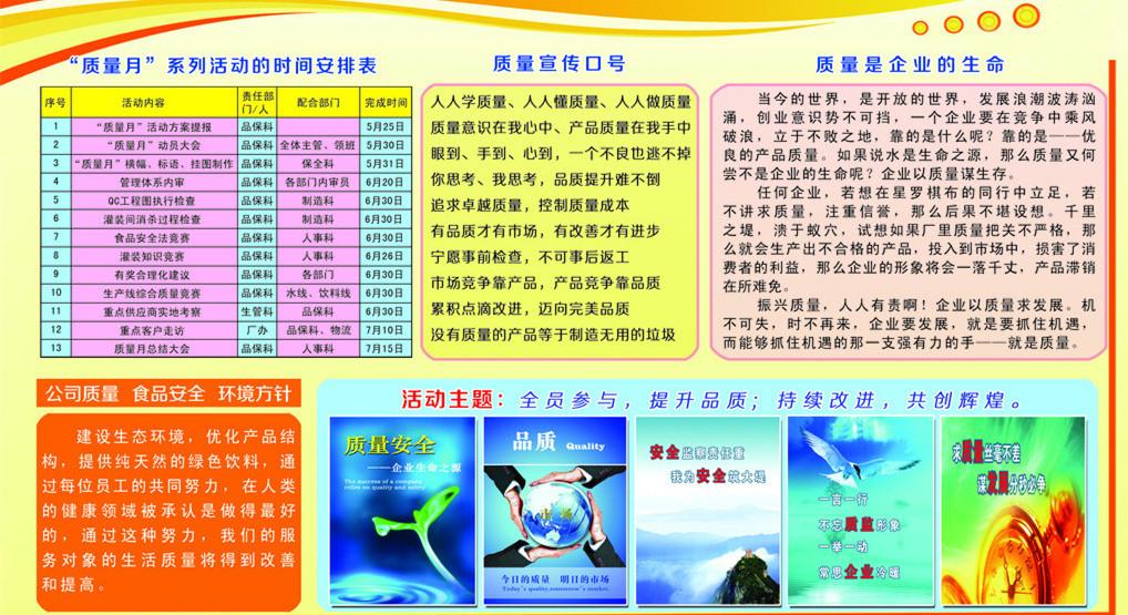 2014年全国质量月活动宣传板报参考范本